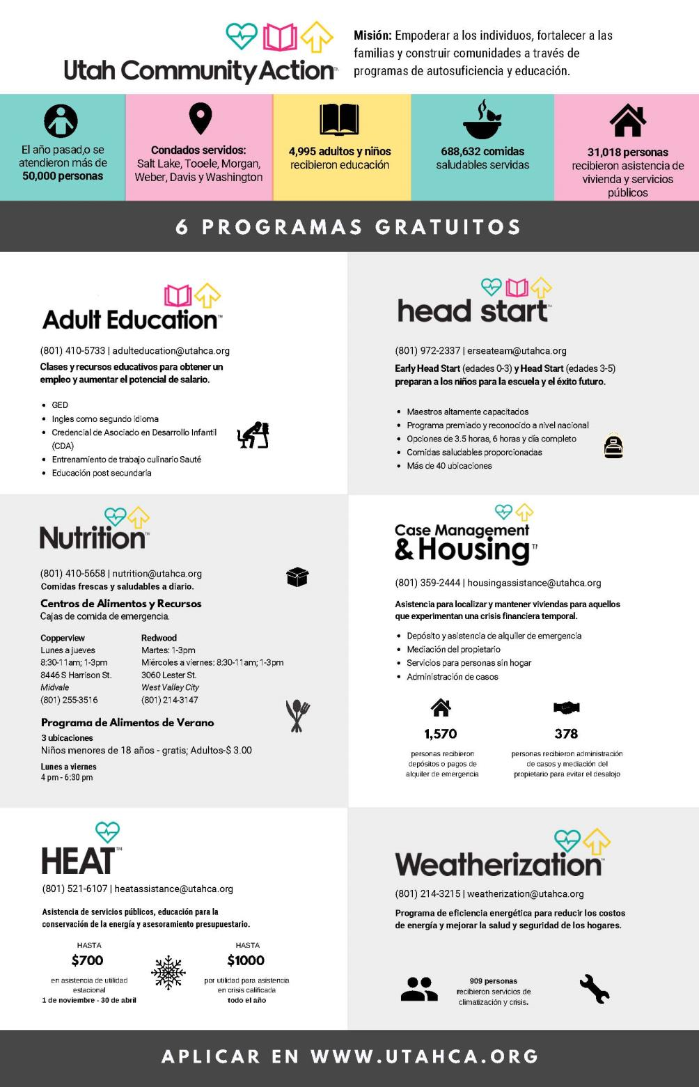 Utah Community Action and Head Start Programs _Page_2